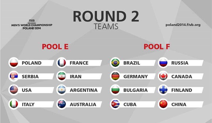 Grupos da segunda fase do Mundial. FOTO: FIVB