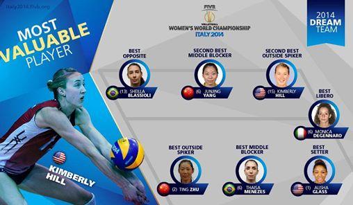 Dream Team do campeonato. FOTO: FIVB