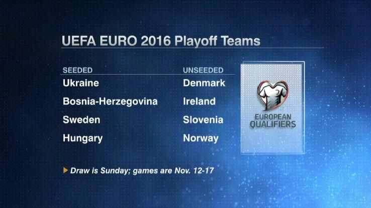 Chaveamento para o sorteio da repescagem da Euro. FOTO: UEFA