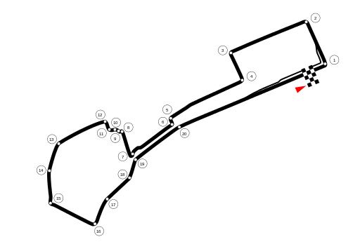 Circuito Urbano de Baku onde se realizará o GP da Europa de 2016. Fonte: pt.wikipedia.org