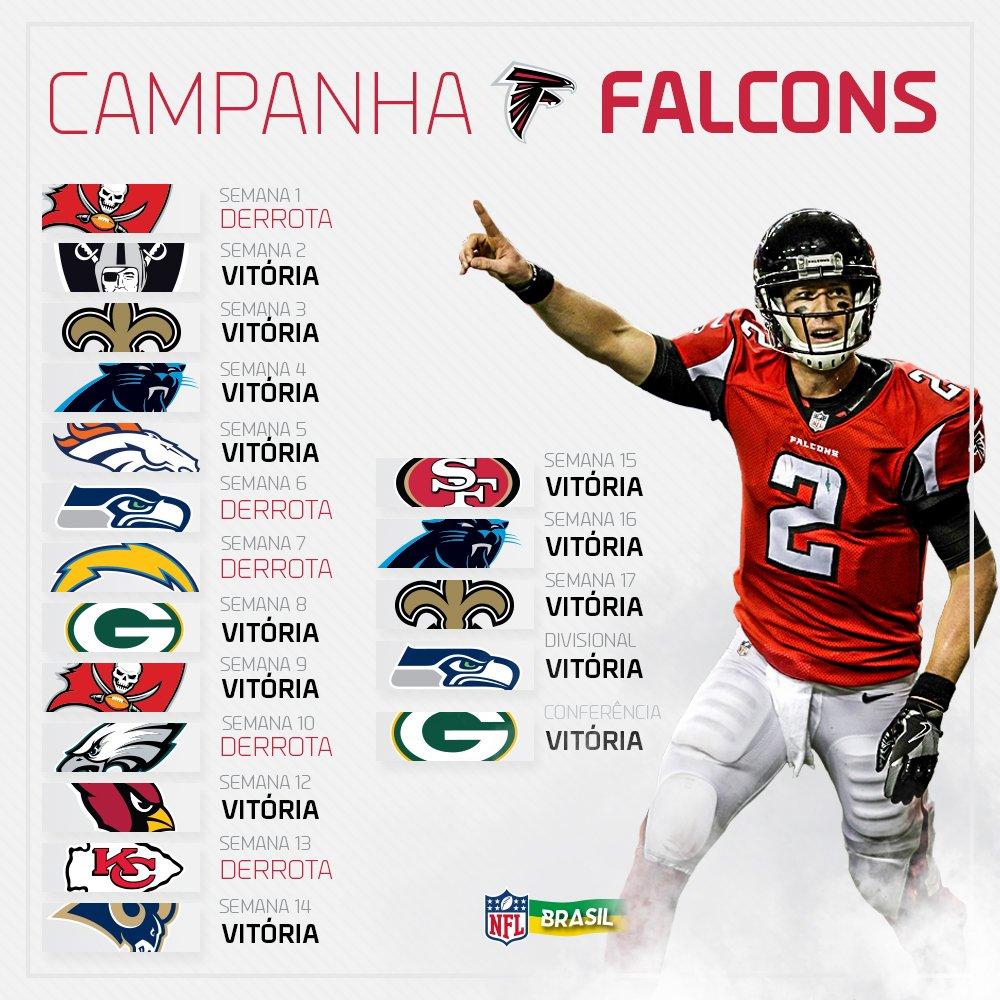 A campanha dos Falcons até o Super Bowl LI. FOTO: NFL Brasil