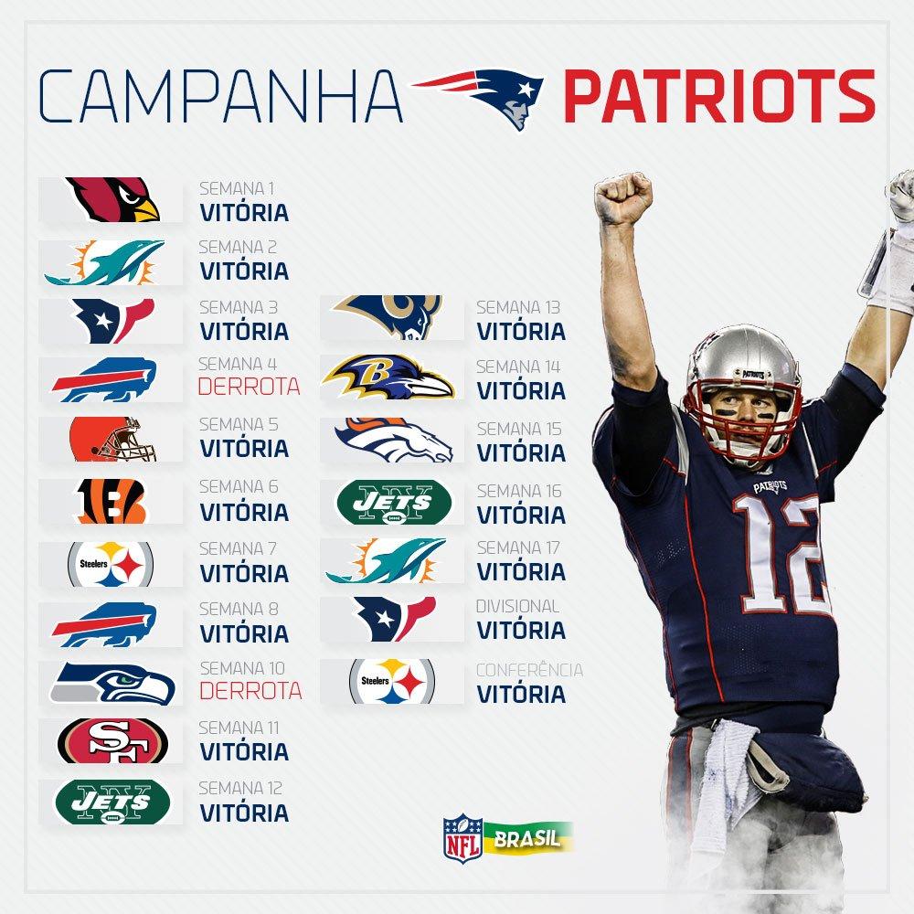A campanha dos Patriots até o Super Bowl LI, FOTO: NFL Brasil